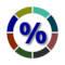 százalék hozzáadása online kalkulátor