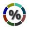 százalék kivonása online kalkulátor