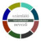 Számítások és műveletek törtekkel, online kalkulátor